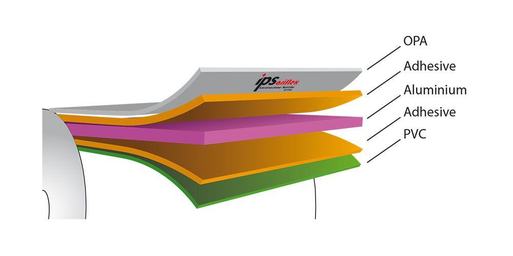 PVC/PVDC | PVC PVDC Film For Blister | Alu PVC PVDC | Haomei